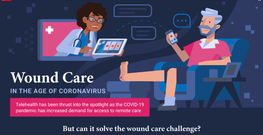 Wound Care in the Age of Coronavirus